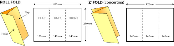 Folded A4 Leaflets In Milford Haven - Forrest Print